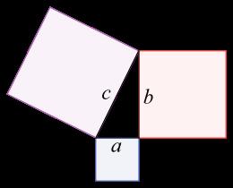 260px-Pythagorean.svg